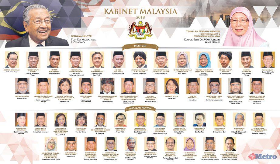 kabinet 2018